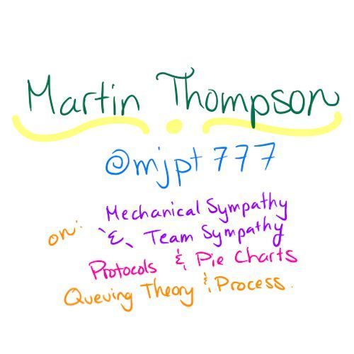 Protocols and Sympathy with Martin Thompson